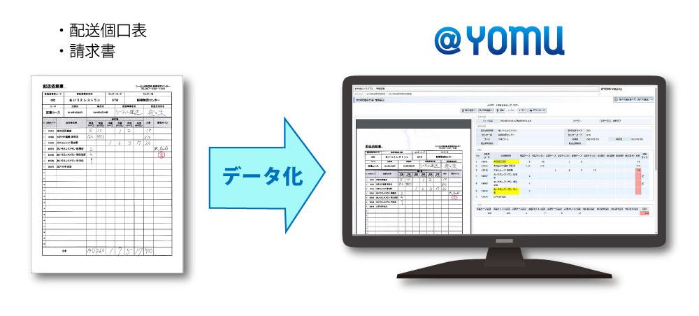 @YOMU データ化画像