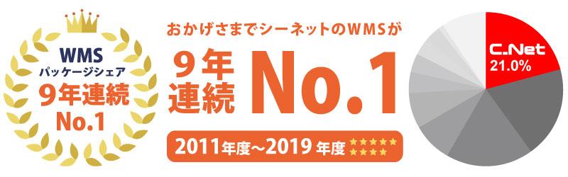 2019年度 WMSパッケージシェアNo.1 ミック経済研究所による