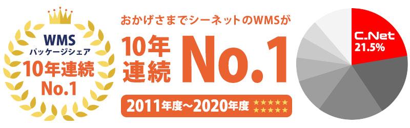 WMSパッケージシェア10年連続No.1のシーネット